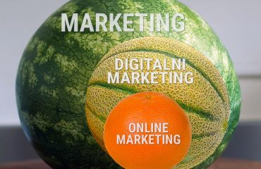 Prikaz odnosa marketinga, digitalnog marektinga i online marketinga
