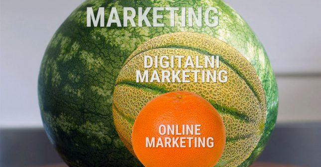 Digitalni marketing nije samo Online marketing