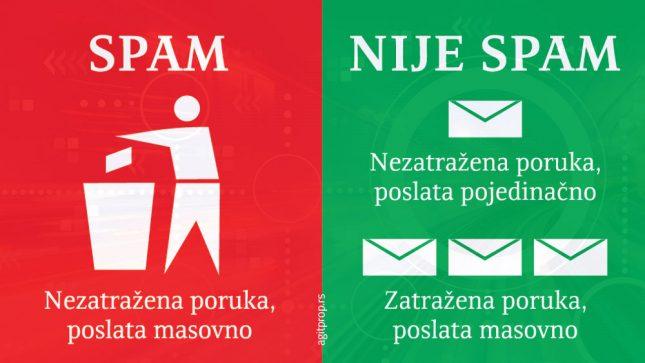 Email marketing na profi, zakonit i NEspam način